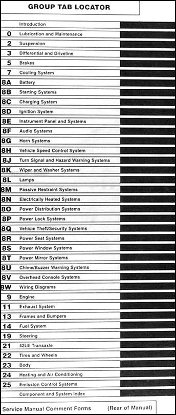 service manual 2000 chrysler lhs free manual download service manual 2000 chrysler lhs free 2000 concorde intrepid lhs 300m repair shop manual original