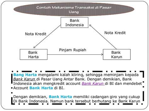 2 pasar uang valas