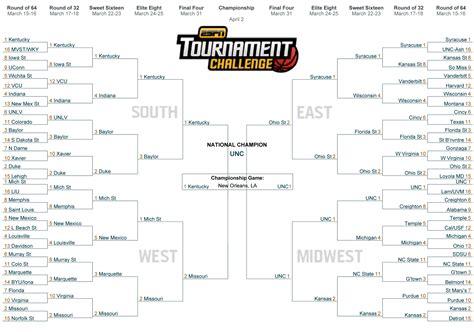Four Predictions by President Obama S 2012 Ncaa Tournament Bracket