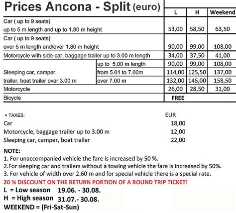 vehicle prices 2015 prices ferry ancona to split croatia ferries