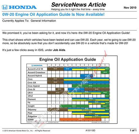 honda oil weight chart page  drive accord honda forums