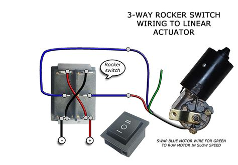 3 Way Rocker Switch Wiring To Motors And Linear Actuators