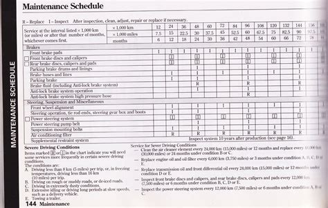 fleet maintenance schedule template motor drivetofive