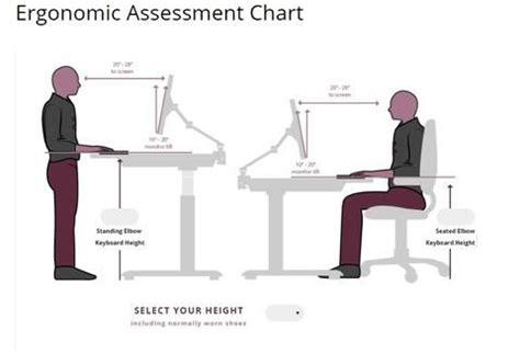 Ergonomic Evaluation Letter 54 best humanscale ergo tips images on office