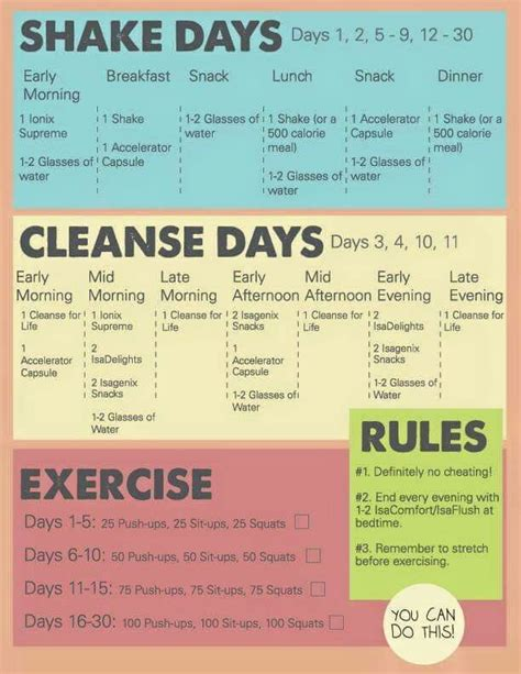 Clean Detox Program 30 Day Meal Plan by Schedule Isa Isagenix Meals And