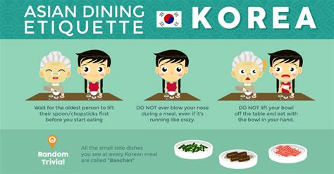 etiquette guide to korea the that make the difference books when in korea dine like a korean korean dining