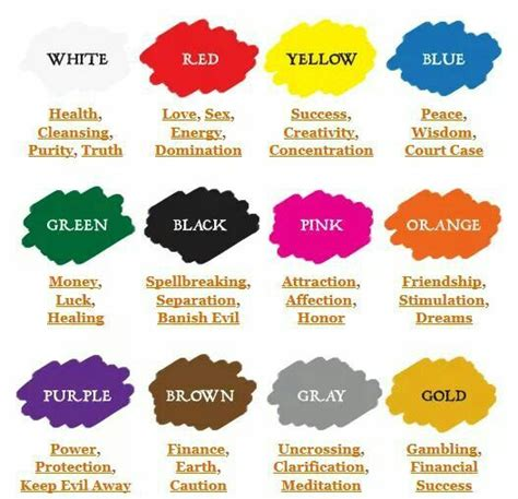 wiccan color meanings 27 best correspondences images on book of