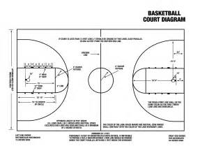 best photos of high school basketball court dimensions