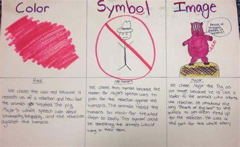 color symbols csi color symbol image cultures of thinking