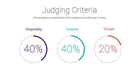 design competition judging criteria how to unlock your creative potential through visual