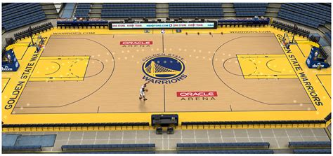 nba 2k14 oracle arena court patch nba2k org