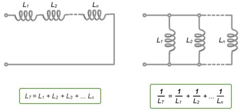 series parallel combination of inductors guide to be an electronic circuit design engineer types of inductors