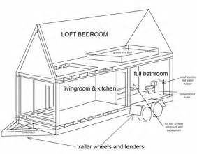 Tiny House On Wheels Plans Free How This Tiny Houses On Wheels Are Home Constructions
