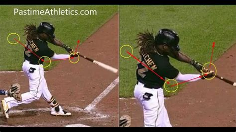 baseball swing analyzer andrew mccutchen bat path swing analysis baseball hitting