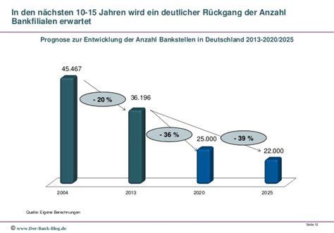 banken in deutschland anzahl herausforderungen banken durch die digitalisierung