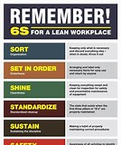 Image result for what is 6s lean manufacturing