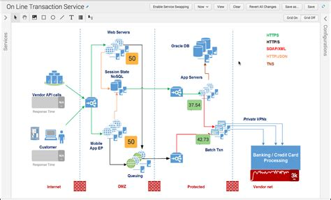 Splunk Table by Visualize It Systems And Business Processes With Glass