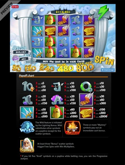gambling online for real money real money slots best online casinos to play for real money
