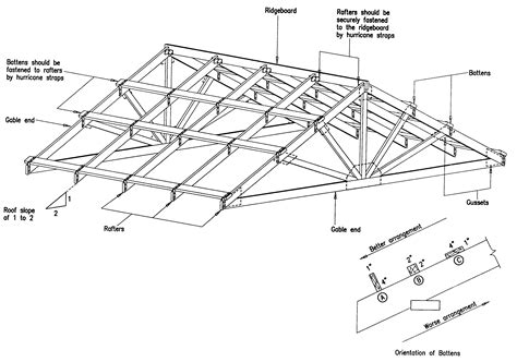 Roof Plans by Roof Building Plans Section A General Construction