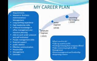 my career plan myeportfolio utm