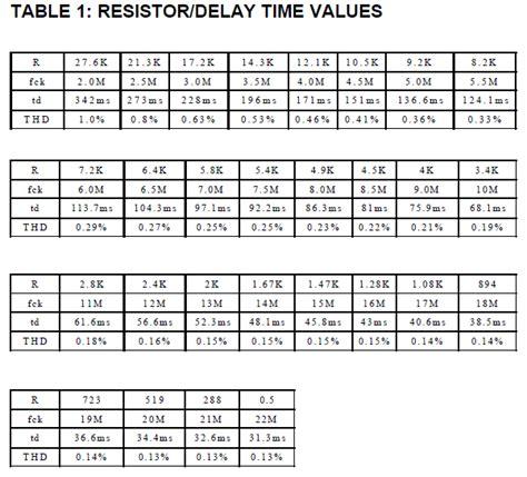 resistor values for transistor pt2399 digital delay