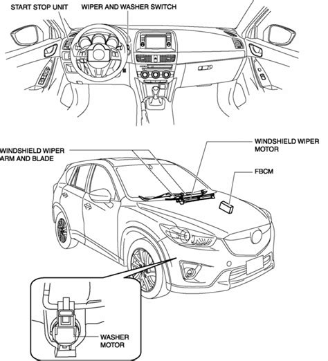 cx5 turn signal wiring schematic 32 wiring diagram