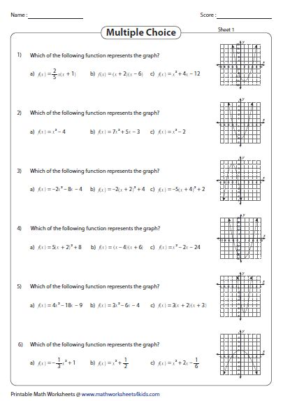 Identifying Functions Worksheet by Identify Functions Worksheet Photos Jplew