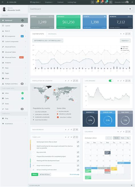 Avalon Is Premium Responsive Admin Dashboard Template Built Using Bootstrap 3 Retina Ready Dashboard Design Template