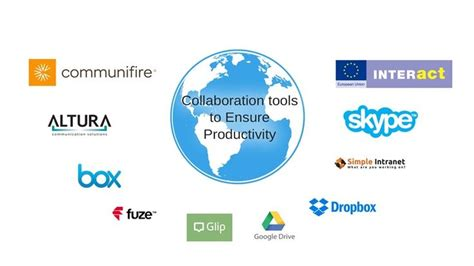 best collaboration tool best collaboration tools for small business with image