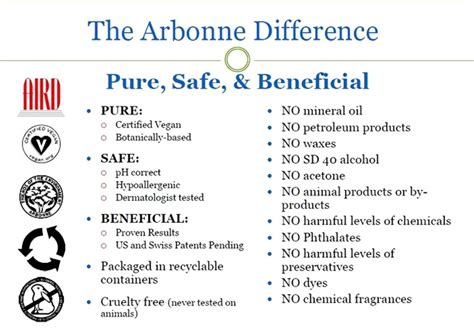 Is Detox For Less Legit by Are Arbonne Products Safe An Unbiased Review