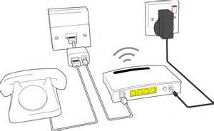 broadband getting connected technicolor wifi setup