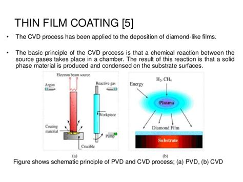10 East St 2nd Floor W Yarmouth Ma 02673 - ceramic coatings and surface engineering ppt nano material