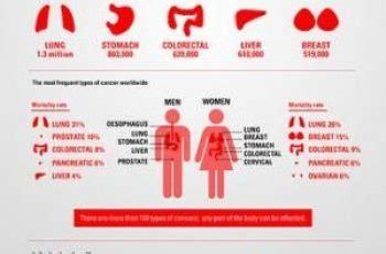 bone cancer expectancy end stages of bone cancer cancer news update