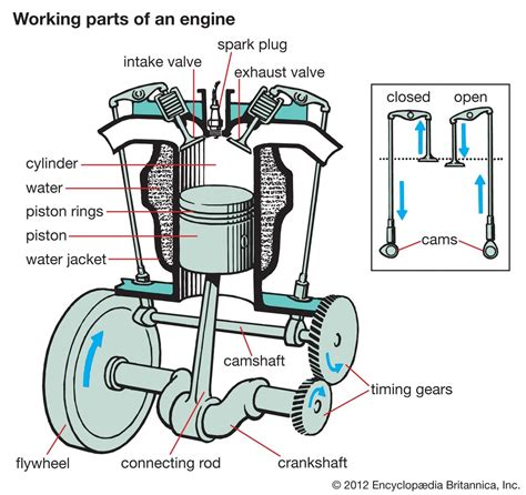 honda gx240 engine diagram honda gx31 engine diagram