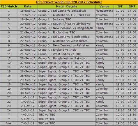 time table of ipl 2016 calendar template 2016 time table of ipl 2016 calendar template 2016