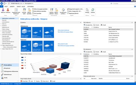 Microsoft Dynamics Nav microsoft dynamics nav functionalities current prices erp