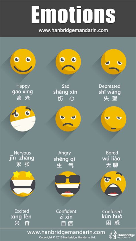 Chinese Vocabulary Of Emotions 今天你高兴吗 Jīn Tiān Nǐ ɡāo