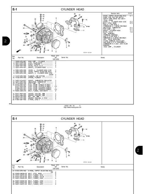 honda wave 100 wiring diagram pdf 33 wiring diagram