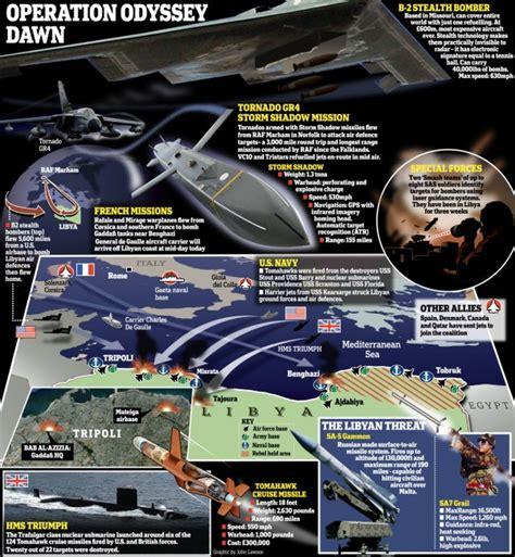 b2 bomber bathroom libyan war operation odyssey dawn the latest