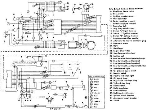 schemas electrique des harley davidson big twin wiring