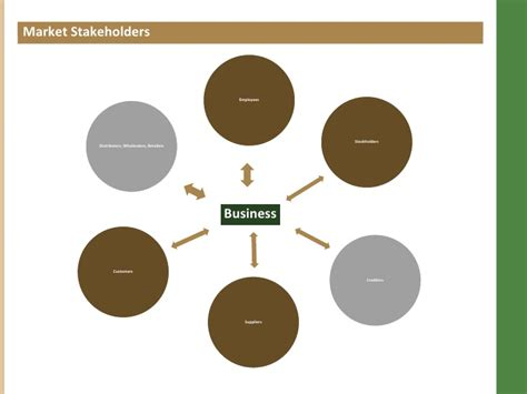 Stakeholder Analysis, September 2011