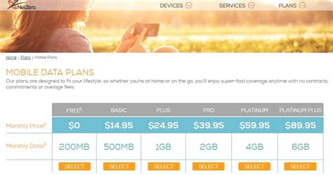 sprint home internet service plans netzero ups monthly broadband plan prices prepaid phone news