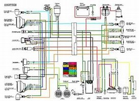 jonway 150cc scooter wiring diagram jonway image gy6 scooter wiring diagram gy6 wiring diagrams online on jonway 150cc scooter wiring diagram