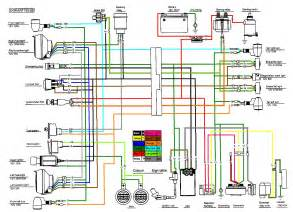 wiring diagram for gy6 scooter engine wiring get free image about wiring diagram