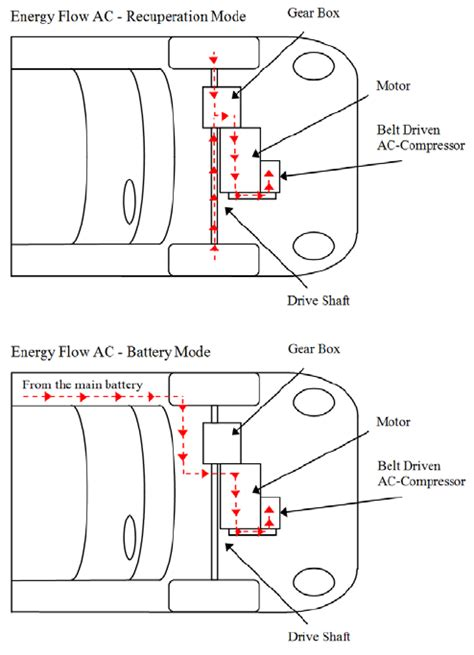 wiring diagram for series wound dc motor engine diagram