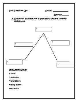 plot diagram quiz plot story elements quiz by tollett teachers pay