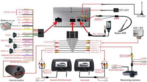 how to install a car stereo system wiring diagram agnitum me