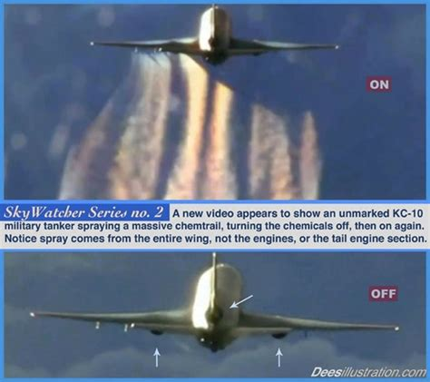 Weather Modification Definition by Chemtrail Info