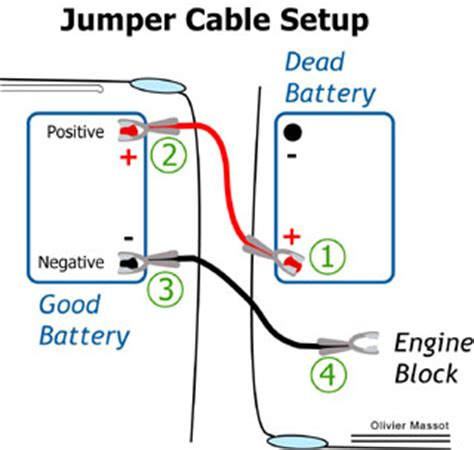 how to use jumper cables diagram winter car emergency guide circle article accurate