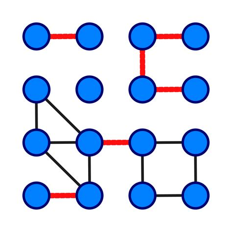 Meaning Of Trees bridge graph theory wikipedia